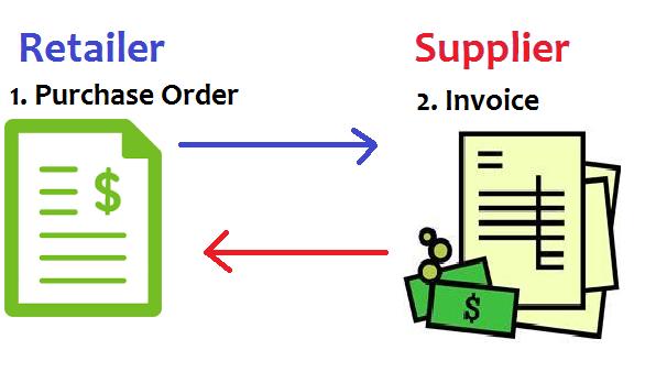 Redwave Grocery Electronic Data Interchange EDI Software - Metroplus invoice number